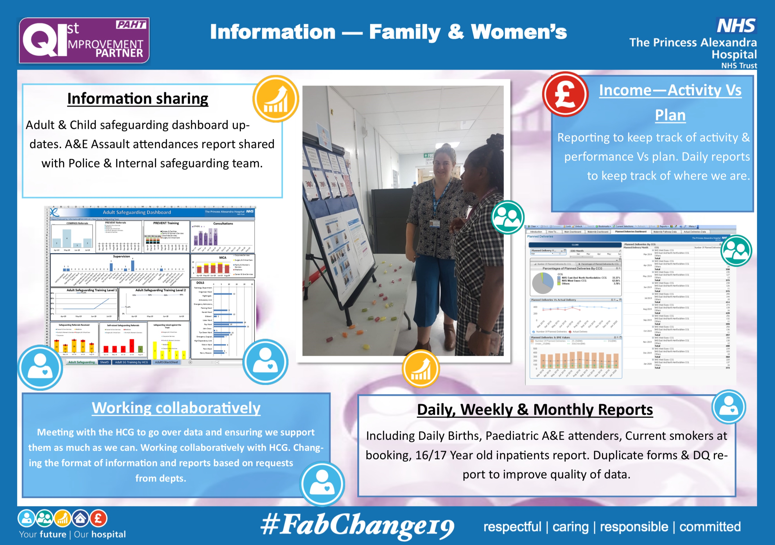 PAHT - Information for Family and Women's Services featured image