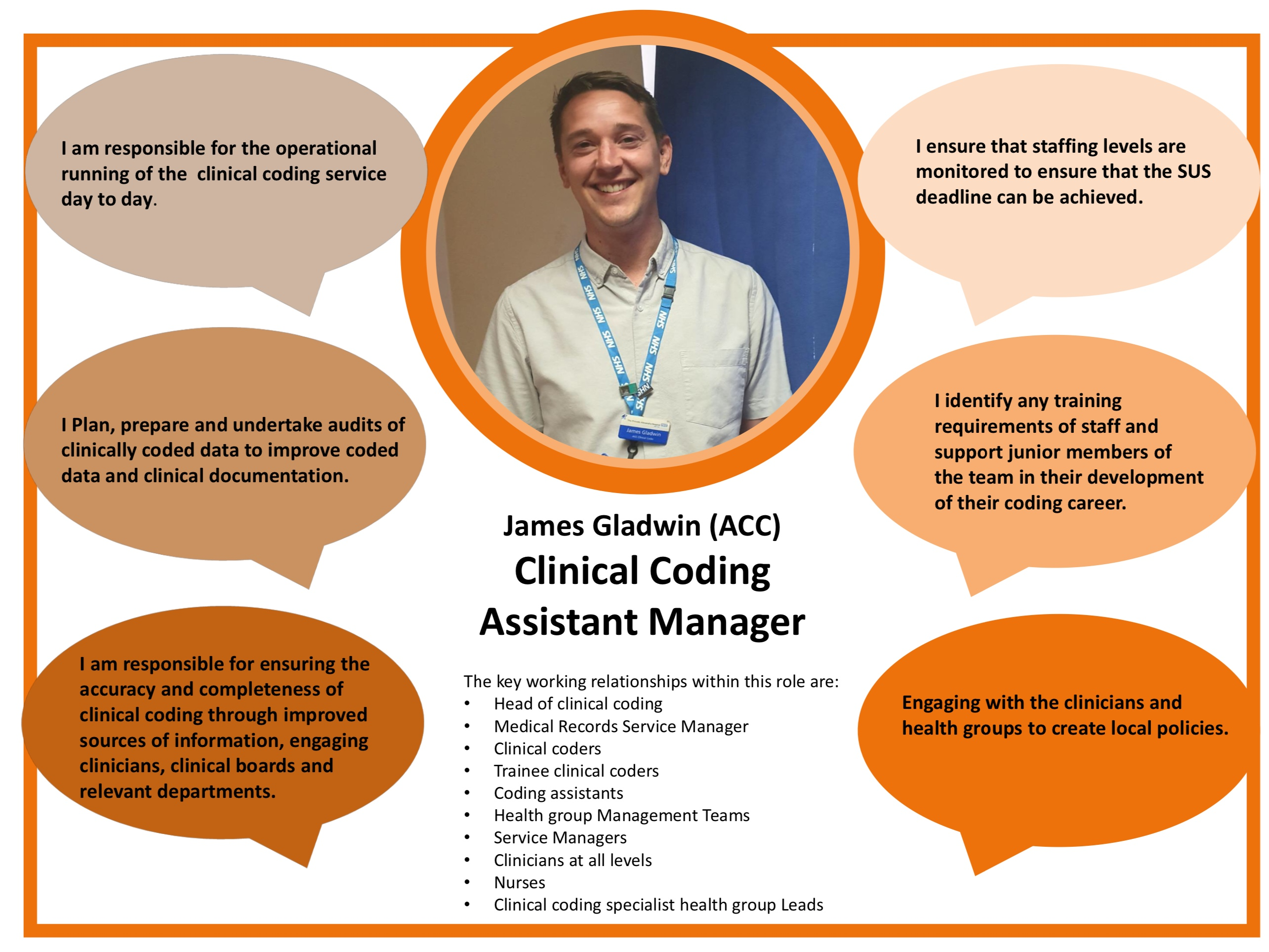 PAHT - What does a Clinical  Coding Assistant Manager Do? featured image