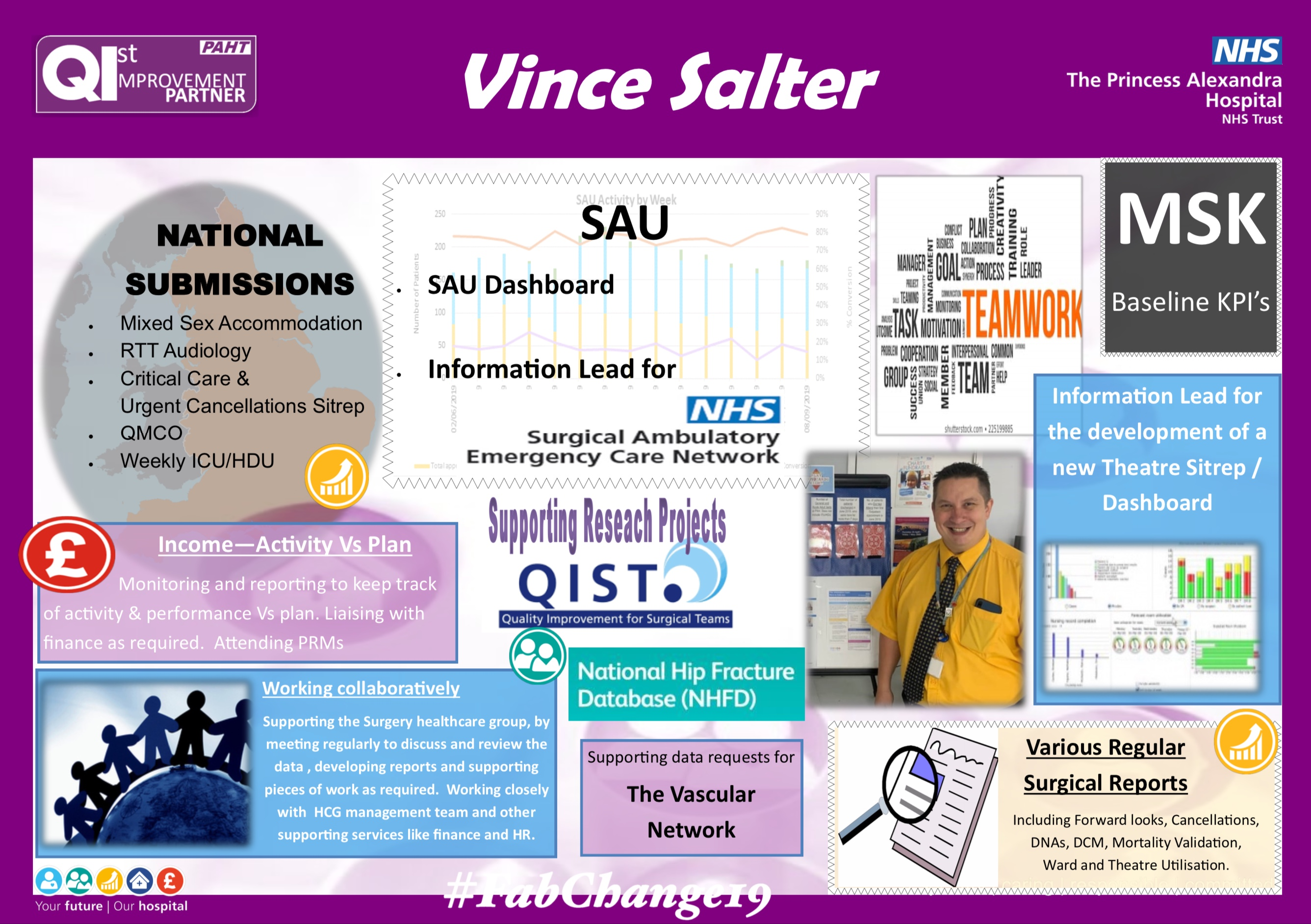 PAHT- Vince Salter and the development of the Theatre Sitrep dashboard featured image