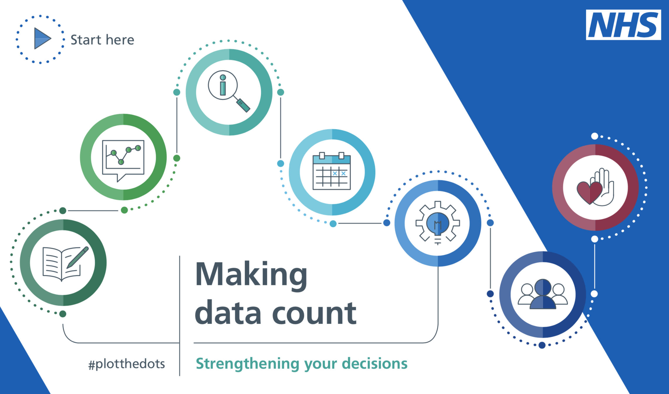 Making Data Count - Strenthening Your Decisions featured image
