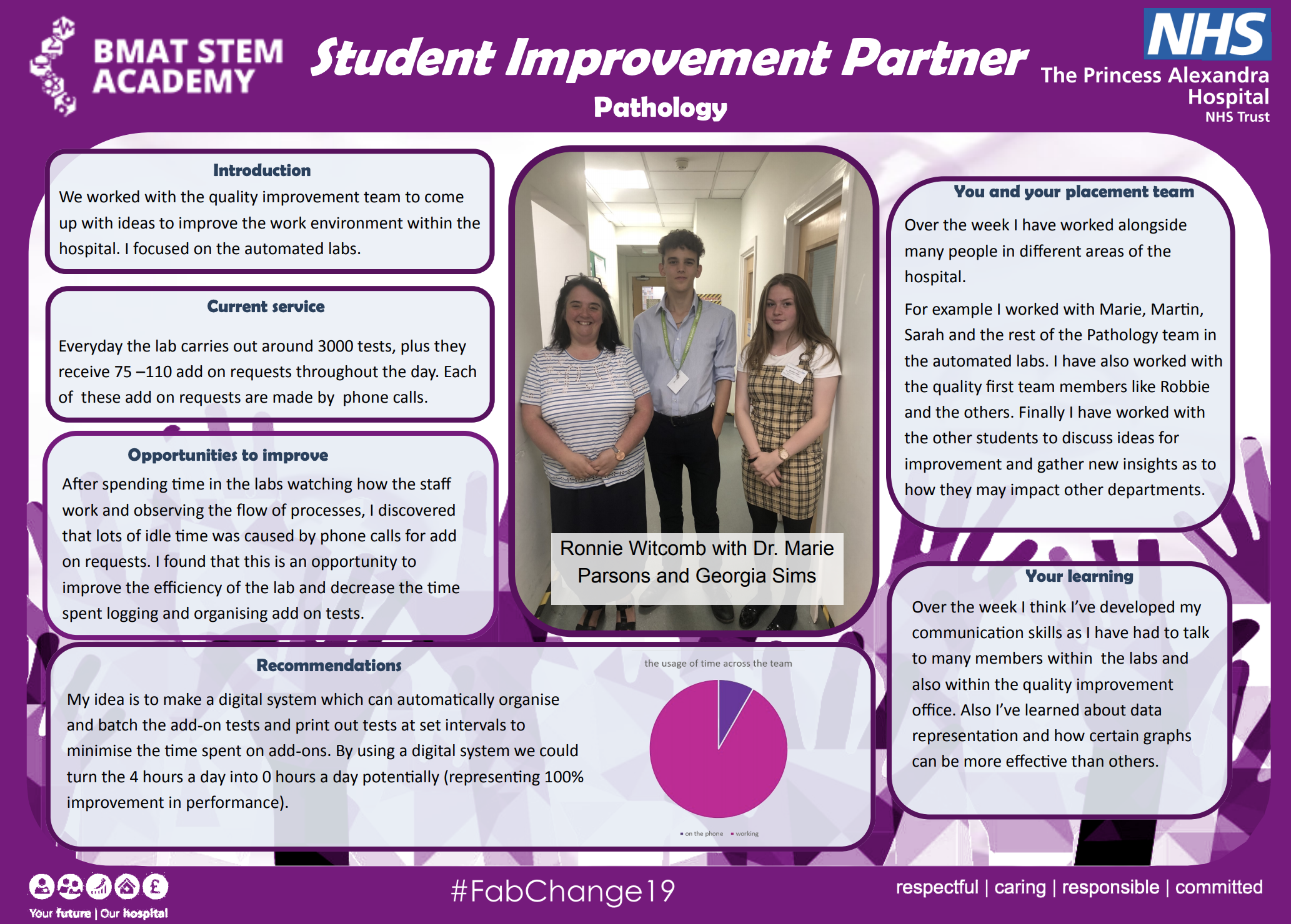 Student Improvement Partners - Pathology - Ronnie Witcomb - @QualityFirstPAH featured image