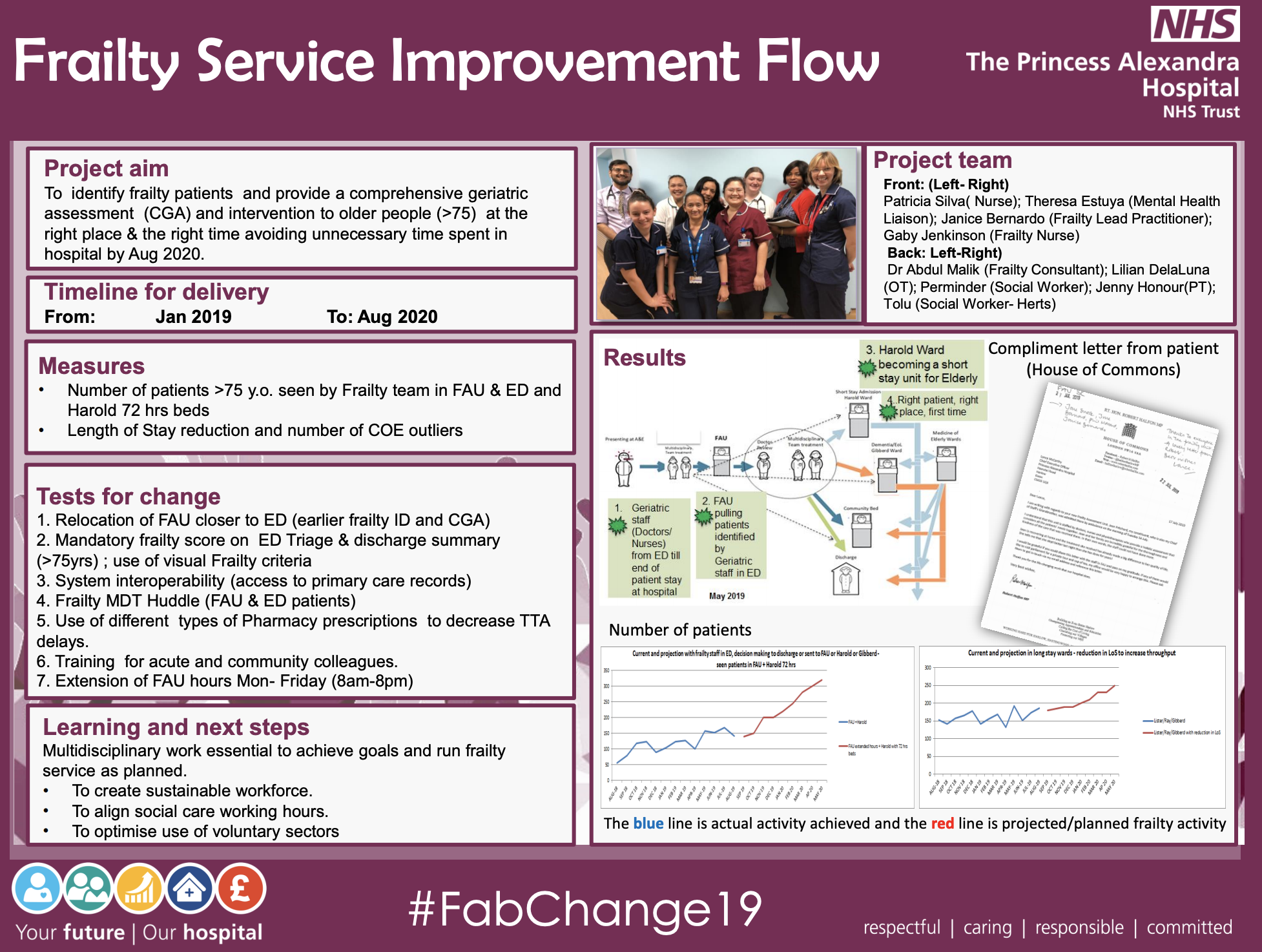 PAHT - Frality Service Improvement Flow - @QualityFirstPAH featured image