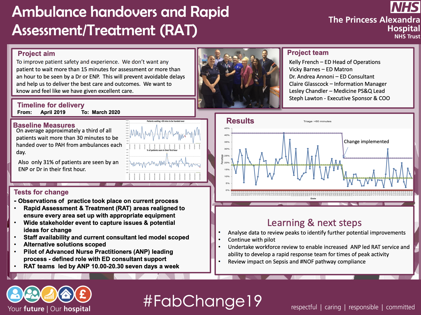 PAHT - Ambulance handovers and Rapid Assessment/Treatment (RAT) - @QualityFirstPAH featured image