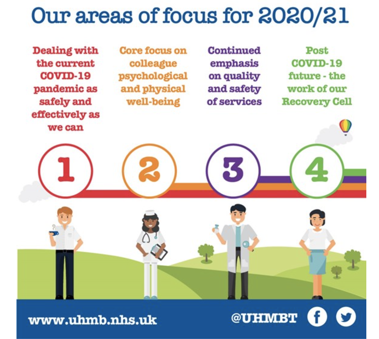 UHMBT sets out four priorities for implementation during covid-19pandemic and beyond featured image