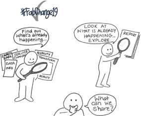 #FabChange19 - what do you need to do now? featured image